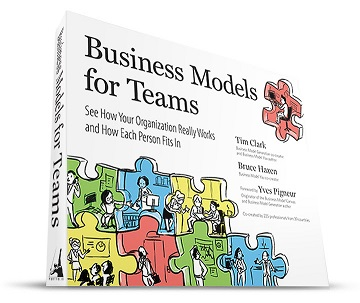 Business Modelling for Teams